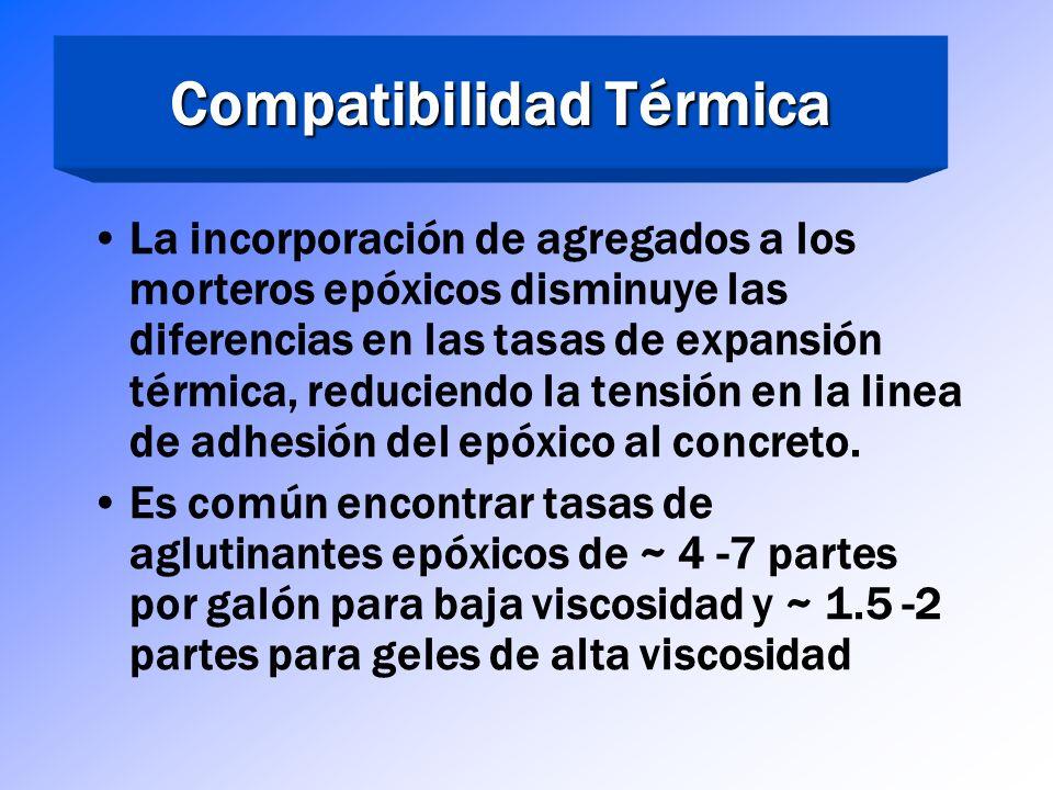 Compatibilidad Térmica Coeficiente lineal de expansión térmica ~ 5 - 8 X que el del concreto (ASTM D 696) Epóxico sin diluirEpóxico sin diluir = 40 -