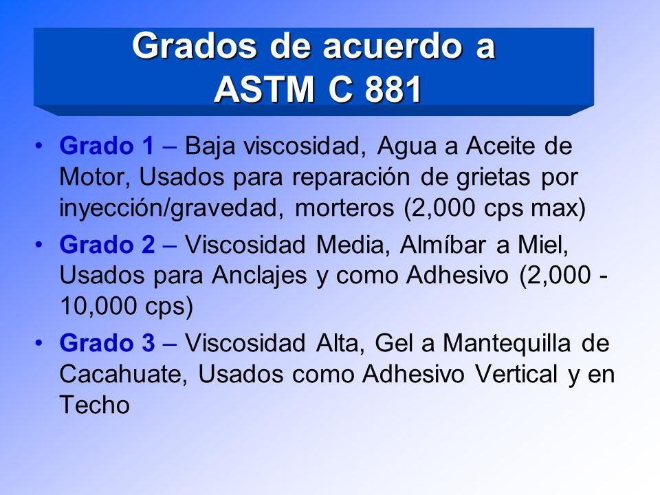 Tipos de Acuerdo a ASTM C-881 Tipo I - Sin capacidad de carga, se adhiere de sólido a sólido Tipo II - Sin capacidad de carga, se adhiere de sólido a