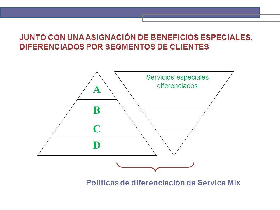 A B C D Políticas de diferenciación de Service Mix Servicios especiales diferenciados JUNTO CON UNA ASIGNACIÓN DE BENEFICIOS ESPECIALES, DIFERENCIADOS POR SEGMENTOS DE CLIENTES