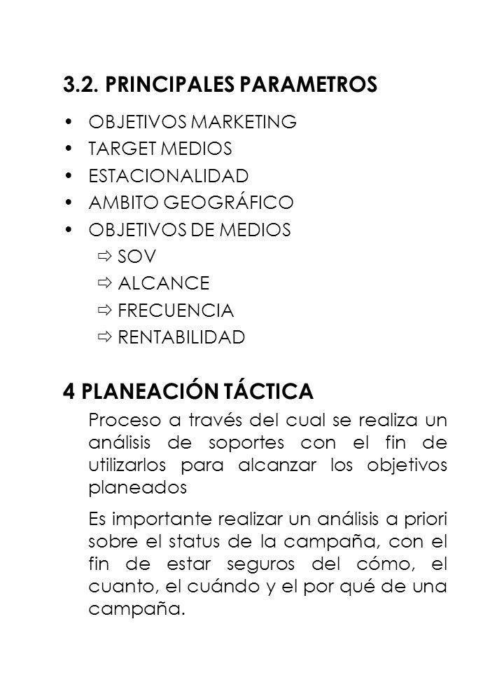 3.2. PRINCIPALES PARAMETROS OBJETIVOS MARKETING TARGET MEDIOS ESTACIONALIDAD AMBITO GEOGRÁFICO OBJETIVOS DE MEDIOS SOV ALCANCE FRECUENCIA RENTABILIDAD