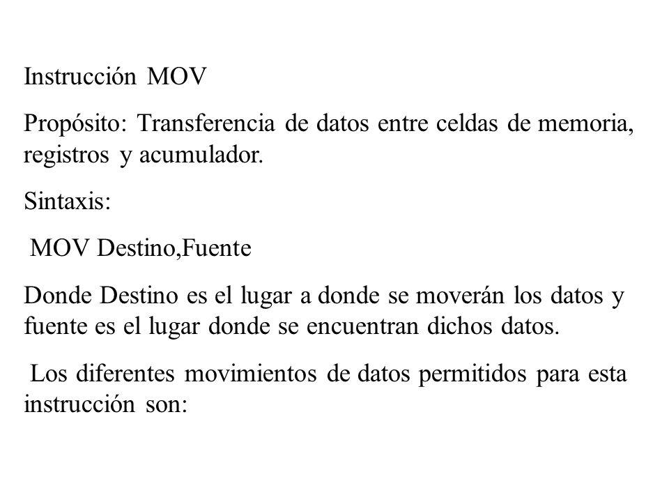 Instrucción MOV Propósito: Transferencia de datos entre celdas de memoria, registros y acumulador. Sintaxis: MOV Destino,Fuente Donde Destino es el lu