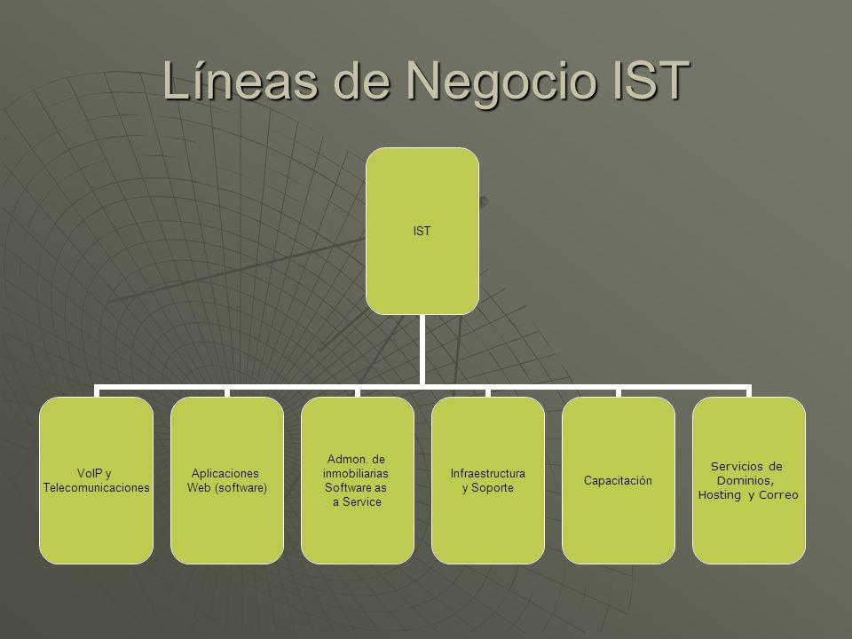 Líneas de Negocio IST IST VoIP y Telecomunicaciones Aplicaciones Web (software) Admon.