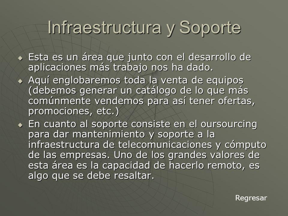 Infraestructura y Soporte Esta es un área que junto con el desarrollo de aplicaciones más trabajo nos ha dado.