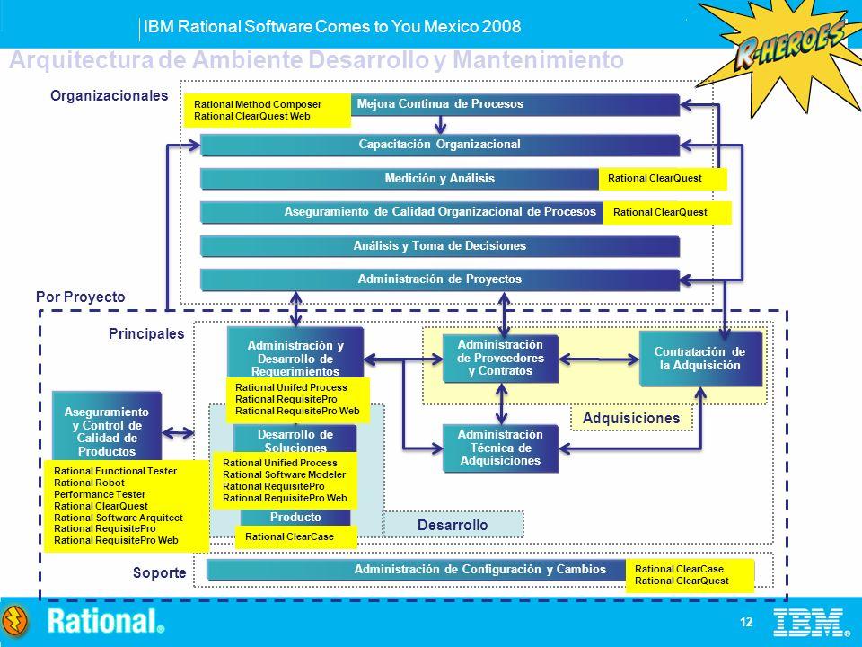 IBM Rational Software Comes to You Mexico 2008 12 Arquitectura de Ambiente Desarrollo y Mantenimiento Aseguramiento y Control de Calidad de Productos