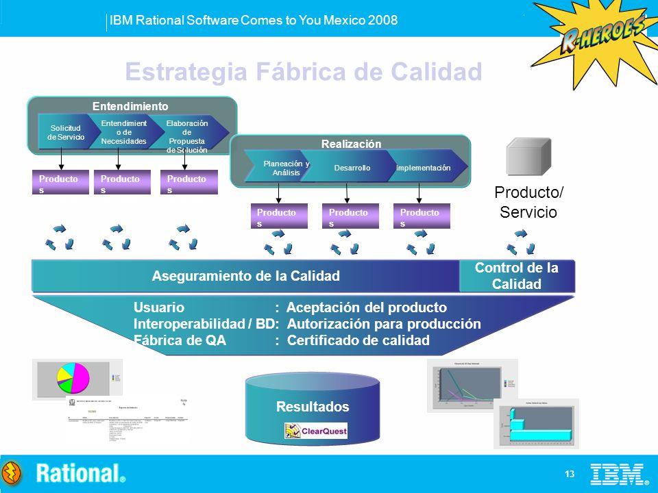 IBM Rational Software Comes to You Mexico 2008 13 Entendimient o de Necesidades Solicitud de Servicio Entendimiento Elaboración de Propuesta de Soluci