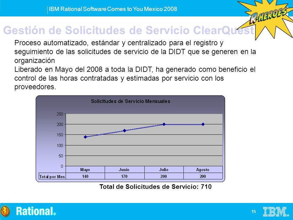 IBM Rational Software Comes to You Mexico 2008 15 Gestión de Solicitudes de Servicio ClearQuest Proceso automatizado, estándar y centralizado para el