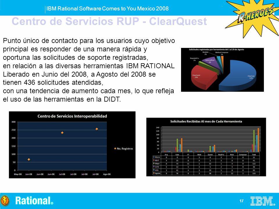 IBM Rational Software Comes to You Mexico 2008 17 Centro de Servicios RUP - ClearQuest Punto único de contacto para los usuarios cuyo objetivo princip