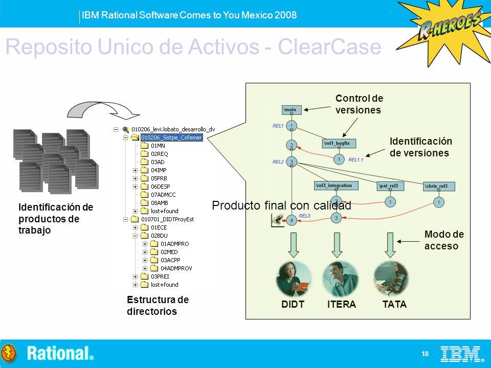 IBM Rational Software Comes to You Mexico 2008 18 Reposito Unico de Activos - ClearCase DIDTITERATATA Identificación de productos de trabajo Estructur
