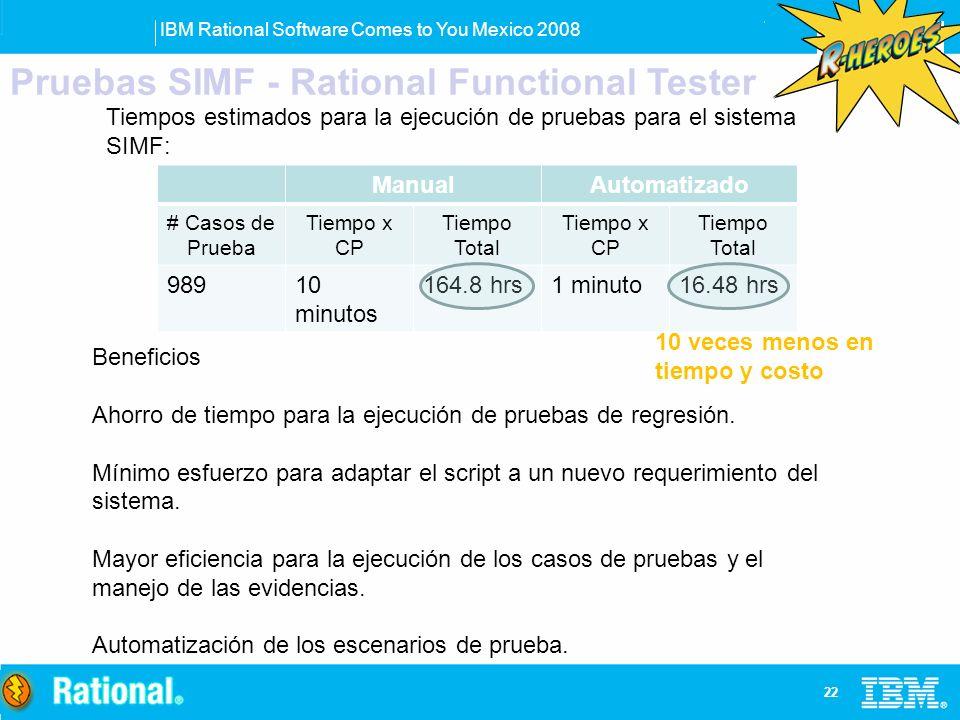IBM Rational Software Comes to You Mexico 2008 22 Tiempos estimados para la ejecución de pruebas para el sistema SIMF: Beneficios Ahorro de tiempo par