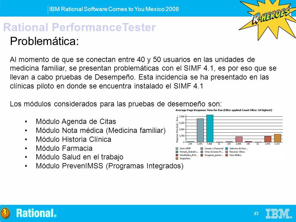 IBM Rational Software Comes to You Mexico 2008 23 Problemática: Al momento de que se conectan entre 40 y 50 usuarios en las unidades de medicina famil