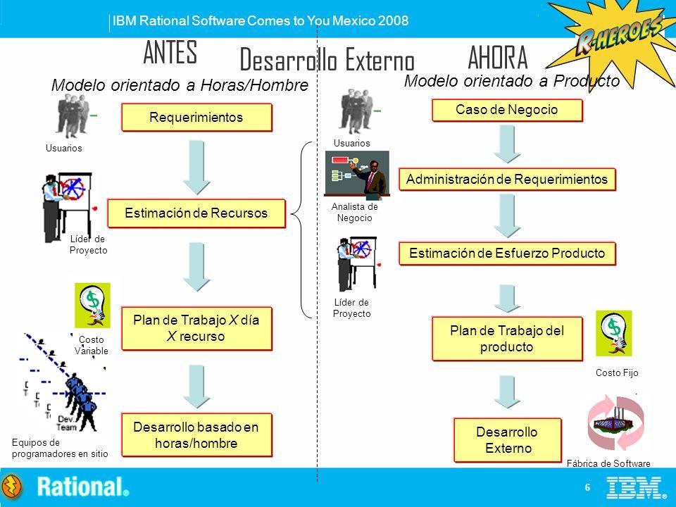 IBM Rational Software Comes to You Mexico 2008 6 Desarrollo Externo Requerimientos Modelo orientado a Horas/Hombre Estimación de Recursos Plan de Trab