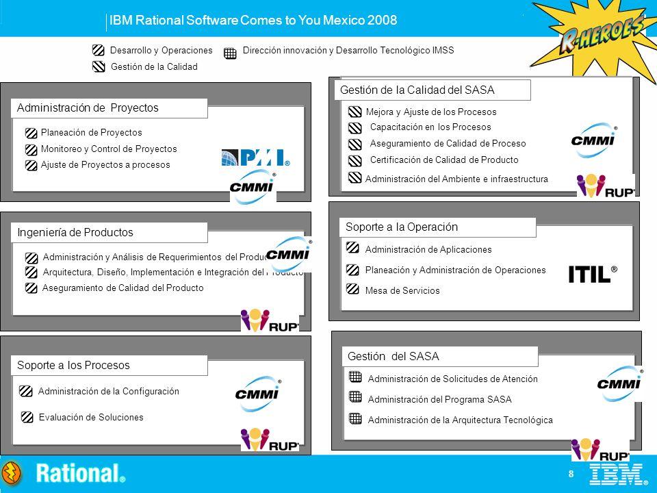 IBM Rational Software Comes to You Mexico 2008 8 Capacitación en los Procesos Certificación de Calidad del Producto Aseguramiento de la Calidad y medi