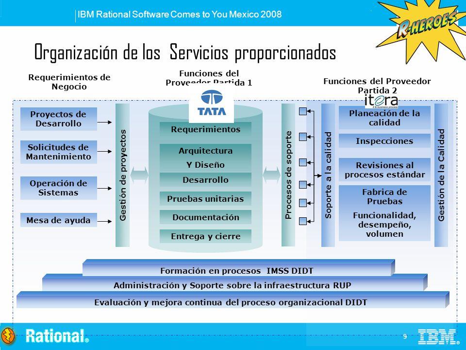 IBM Rational Software Comes to You Mexico 2008 9 Funciones del Proveedor Partida 1 Gestión de proyectos Requerimientos de Negocio Funciones del Provee