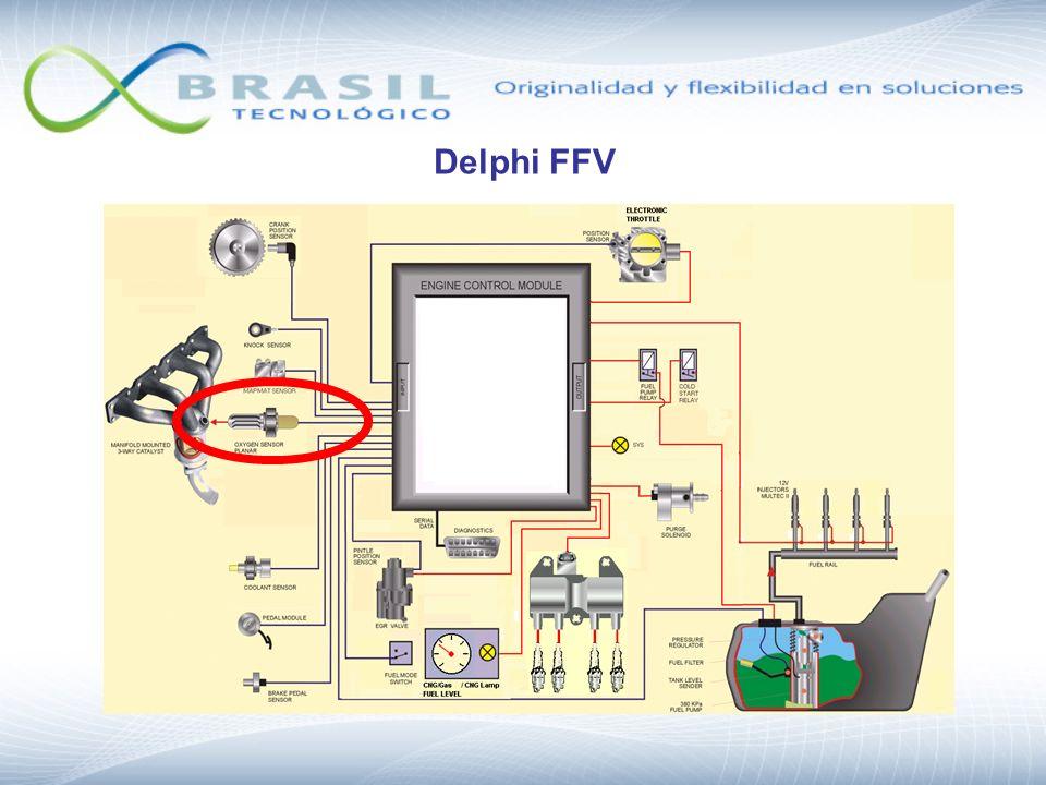 Delphi FFV