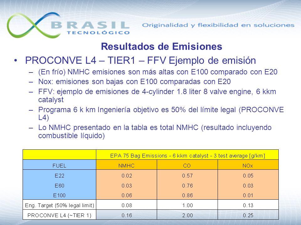 PROCONVE L4 – TIER1 – FFV Ejemplo de emisión –(En frío) NMHC emisiones son más altas con E100 comparado con E20 –Nox: emisiones son bajas con E100 com