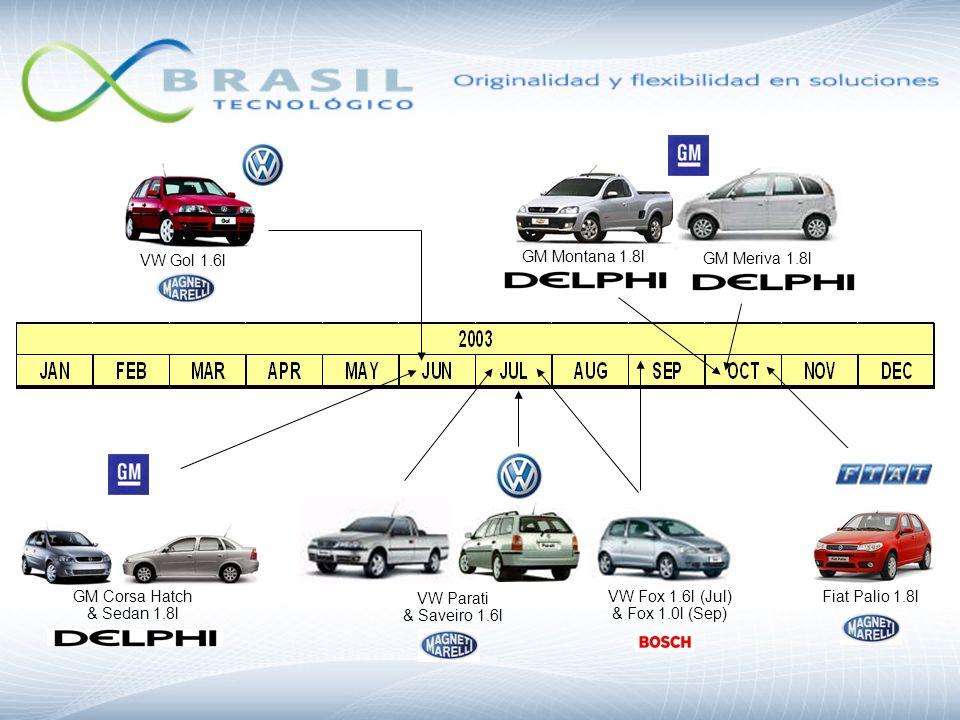 GM Montana 1.8l GM Meriva 1.8l GM Corsa Hatch & Sedan 1.8l VW Parati & Saveiro 1.6l VW Gol 1.6l Fiat Palio 1.8lVW Fox 1.6l (Jul) & Fox 1.0l (Sep)