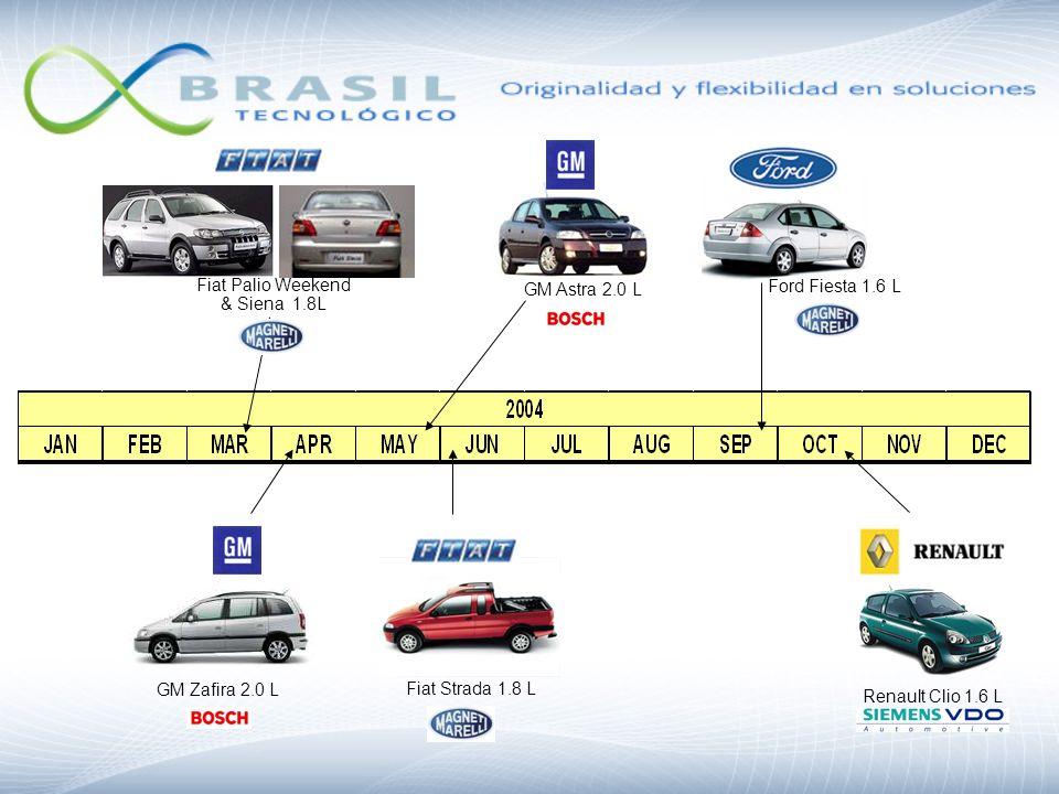GM Astra 2.0 L Fiat Palio Weekend & Siena 1.8L Ford Fiesta 1.6 L GM Zafira 2.0 L Fiat Strada 1.8 L Renault Clio 1.6 L