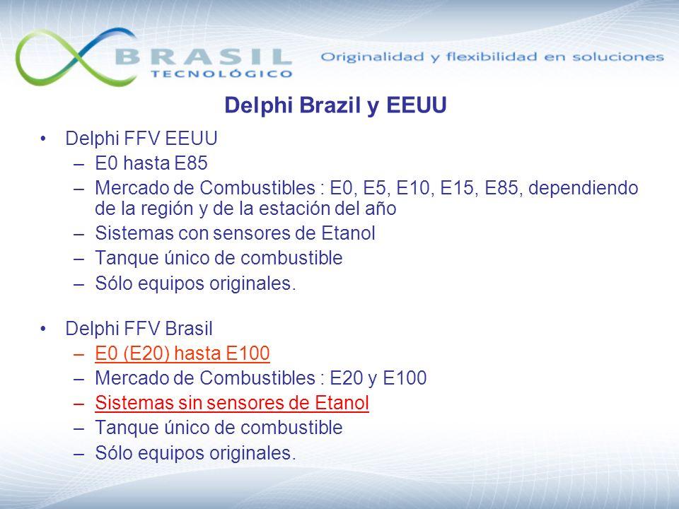 Delphi FFV EEUU –E0 hasta E85 –Mercado de Combustibles : E0, E5, E10, E15, E85, dependiendo de la región y de la estación del año –Sistemas con sensor