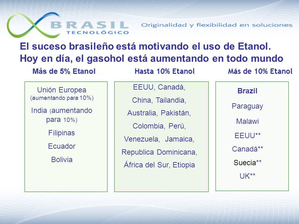 Unión Europea (aumentando para 10%) India ( aumentando para 10%) Filipinas Ecuador Bolivia Más de 5% Etanol Brazil Paraguay Malawi EEUU** Canadá** Sue