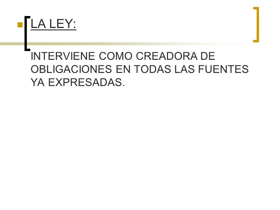 LA LEY: INTERVIENE COMO CREADORA DE OBLIGACIONES EN TODAS LAS FUENTES YA EXPRESADAS.