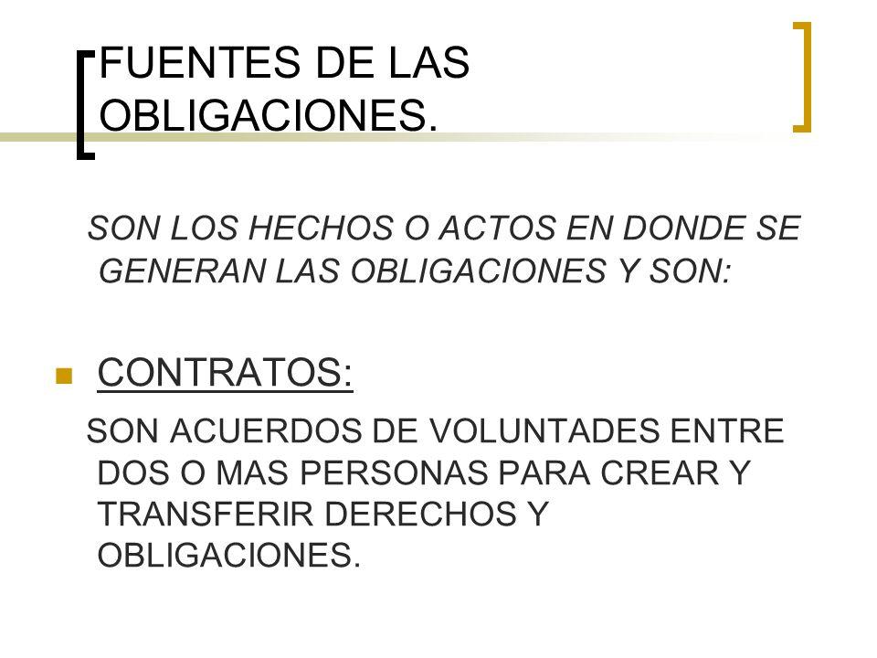 DECLARACION UNILATERAL DE LA VOLUNTAD: EN EL DERECHO MEXICANO EXISTE LA POSIBILIDAD DE QUE UN SUJETOSE IMPONGA OBLIGACIONES POR SU PROPIA VOLUNTADY LE OTORGUE FACULTADES A OTRO PARA EXIGIR SU CUMPLIMIENTO CUASICONTRATOS: SON ACTOS LICITOS O ILICITOS, VOLUNTARIOS O POR ERROR QUE OBLIGAN A QUIEN LOS REALIZAO SE BENEFICIA CON ELLOSSIN QUE HAYA HABIDO ACUERDO DE VOLUNTADES.