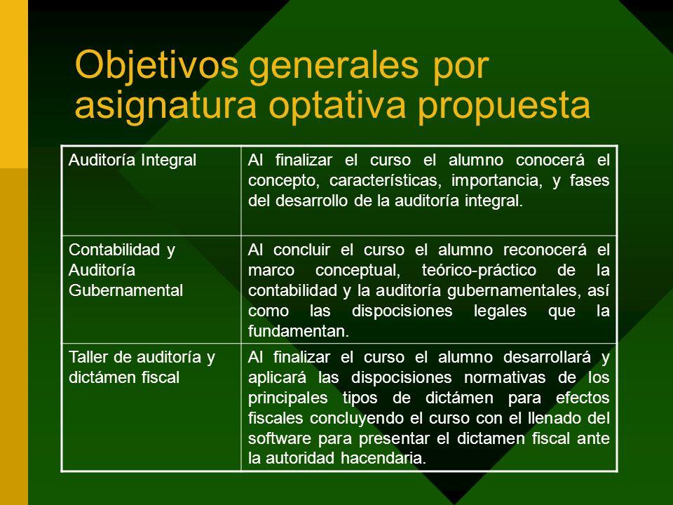 Objetivos generales por asignatura optativa propuesta Auditoría IntegralAl finalizar el curso el alumno conocerá el concepto, características, importa