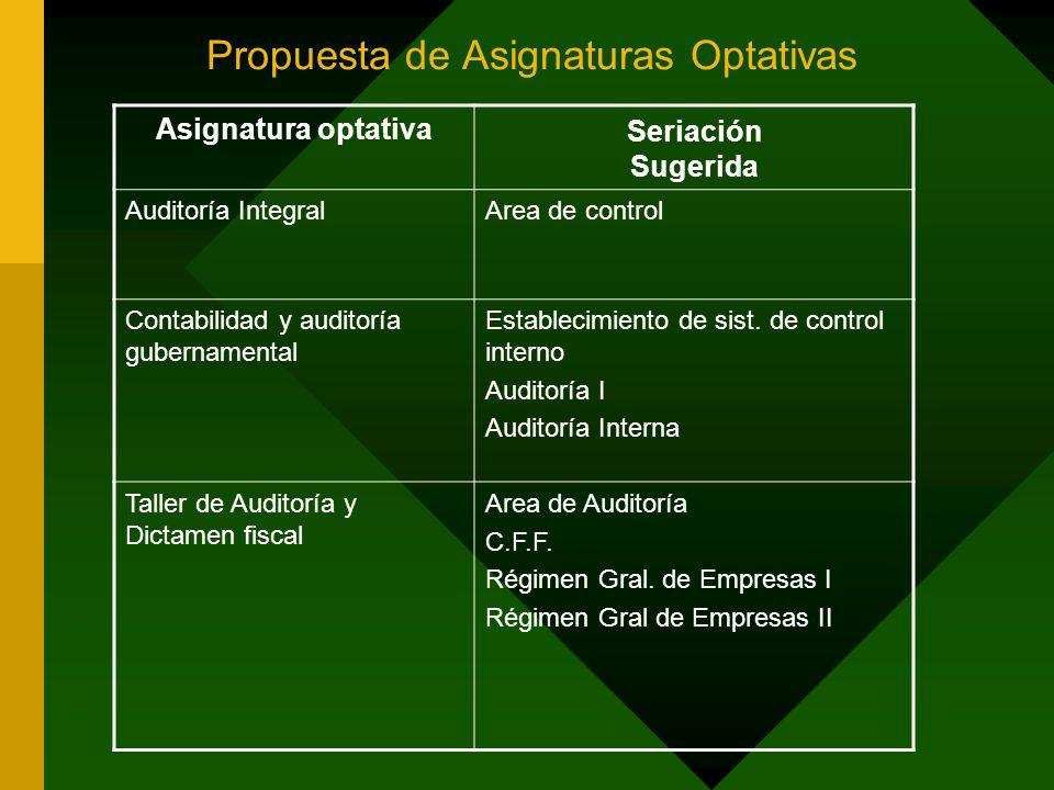 Propuesta de Asignaturas Optativas Asignatura optativa Seriación Sugerida Auditoría IntegralArea de control Contabilidad y auditoría gubernamental Est