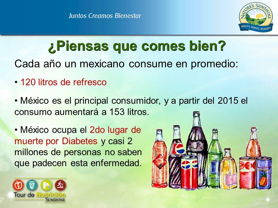 Cada año un mexicano consume en promedio: 120 litros de refresco México es el principal consumidor, y a partir del 2015 el consumo aumentará a 153 lit