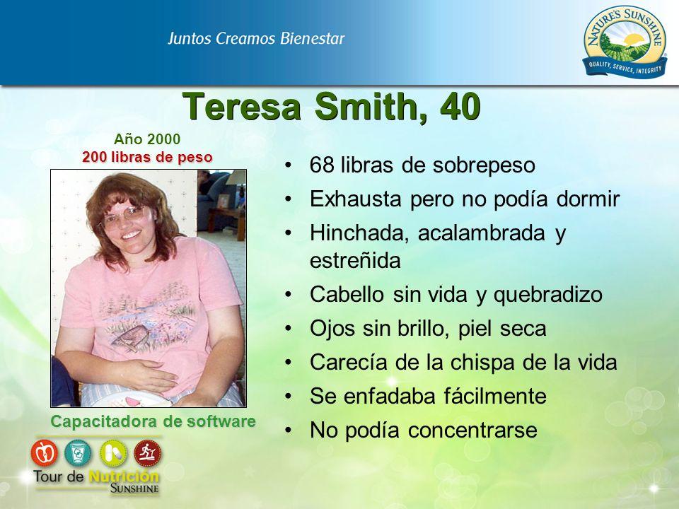 Teresa Smith, 40 68 libras de sobrepeso Exhausta pero no podía dormir Hinchada, acalambrada y estreñida Cabello sin vida y quebradizo Ojos sin brillo,