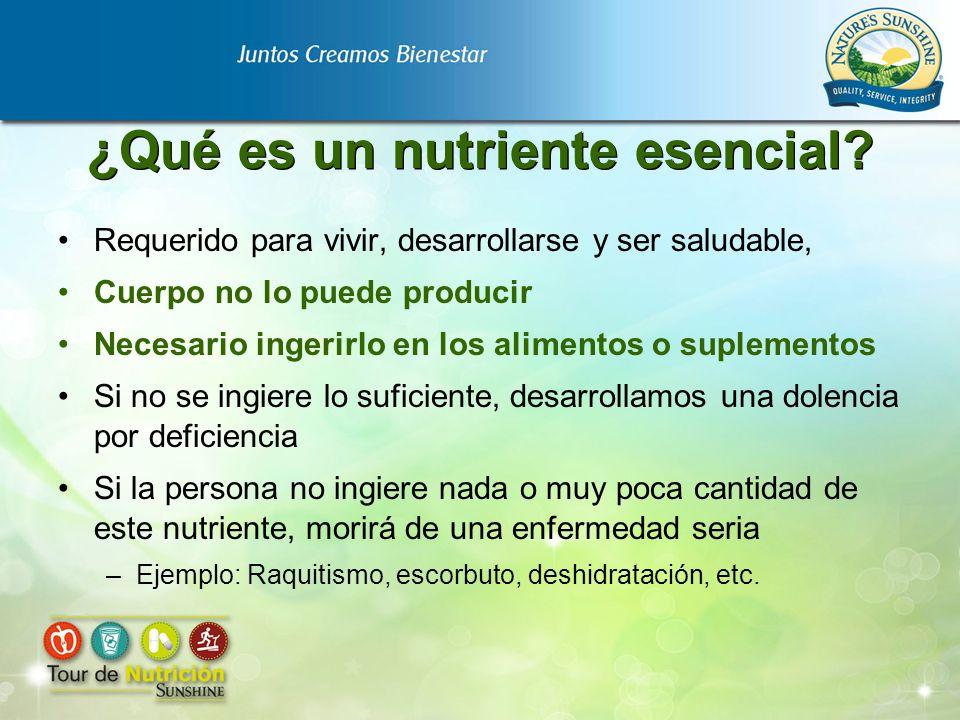 ¿Qué es un nutriente esencial? Requerido para vivir, desarrollarse y ser saludable, Cuerpo no lo puede producir Necesario ingerirlo en los alimentos o