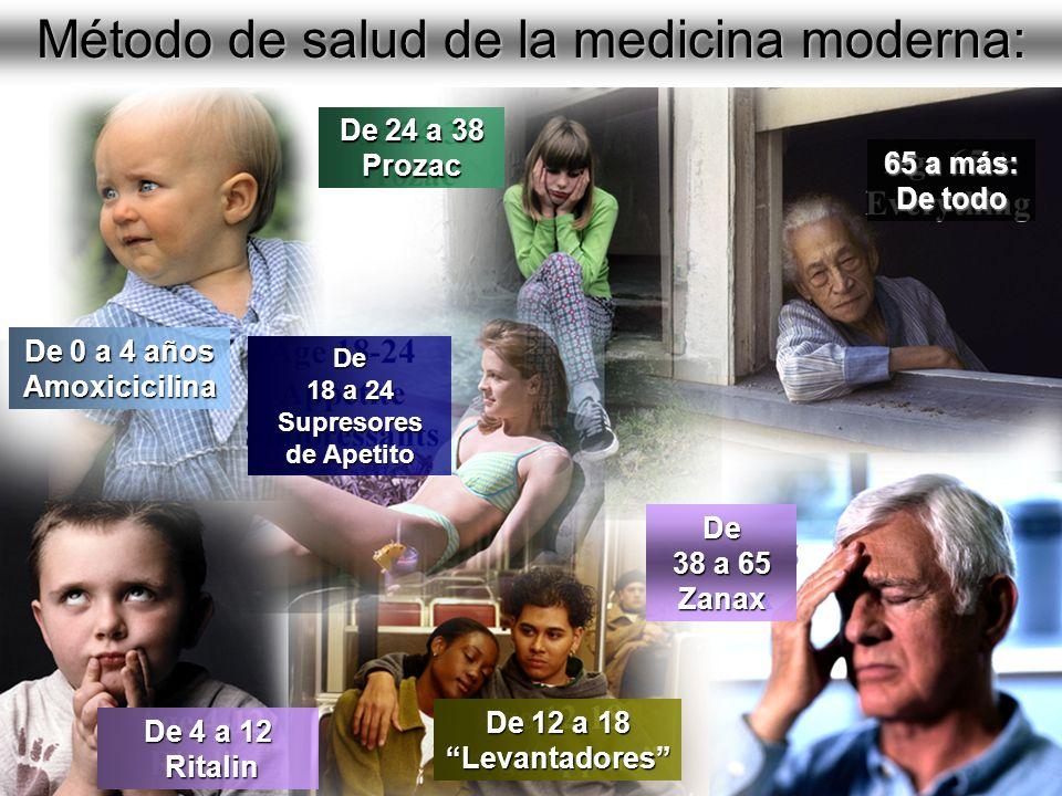 Método de salud de la medicina moderna: De 0 a 4 años Amoxicicilina De 4 a 12 Ritalin De 12 a 18 Levantadores De 24 a 38 Prozac De 18 a 24 Supresores