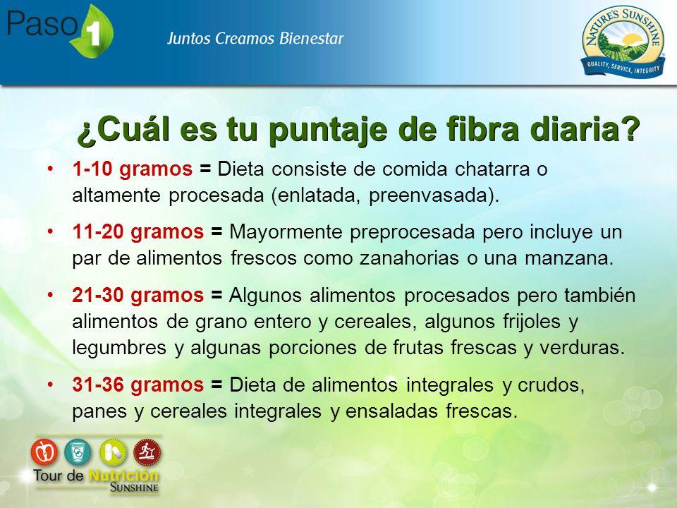 ¿Cuál es tu puntaje de fibra diaria? 1-10 gramos = Dieta consiste de comida chatarra o altamente procesada (enlatada, preenvasada). 11-20 gramos = May
