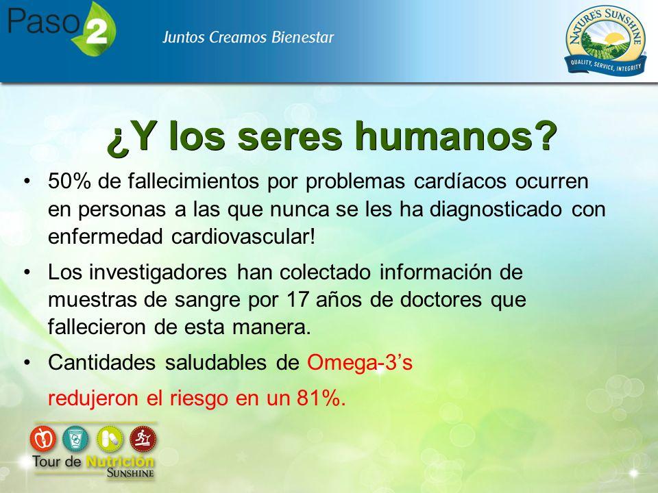 ¿Y los seres humanos? 50% de fallecimientos por problemas cardíacos ocurren en personas a las que nunca se les ha diagnosticado con enfermedad cardiov