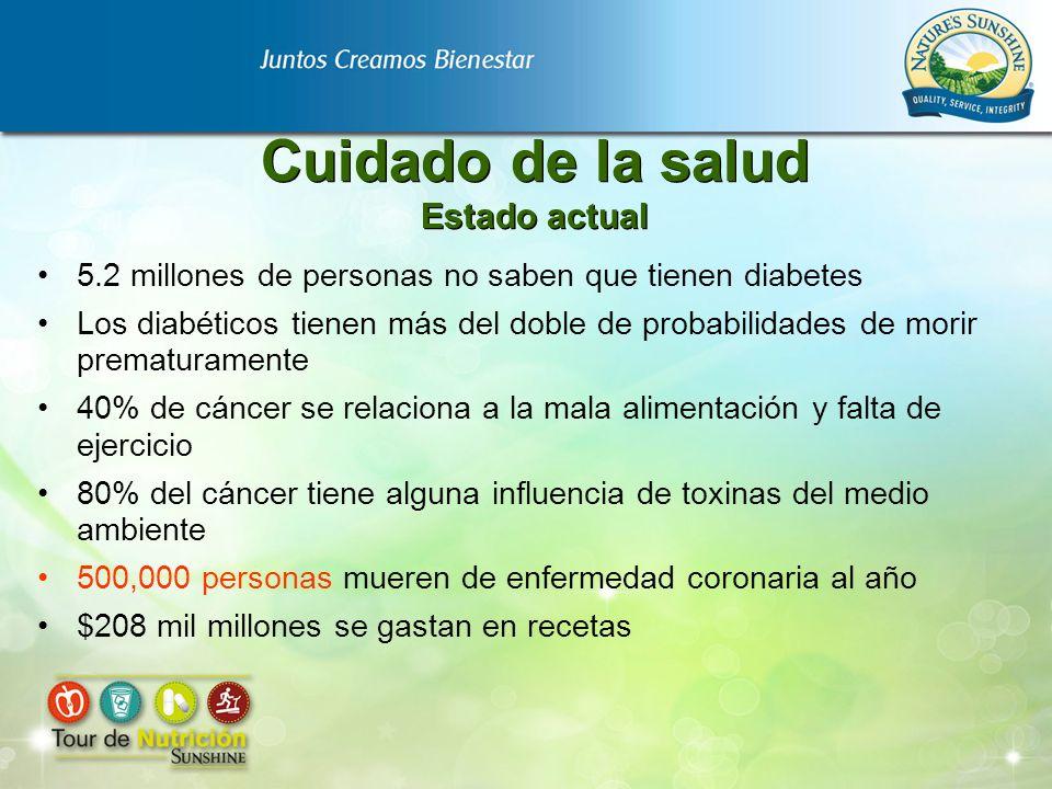 Cuidado de la salud Estado actual 5.2 millones de personas no saben que tienen diabetes Los diabéticos tienen más del doble de probabilidades de morir