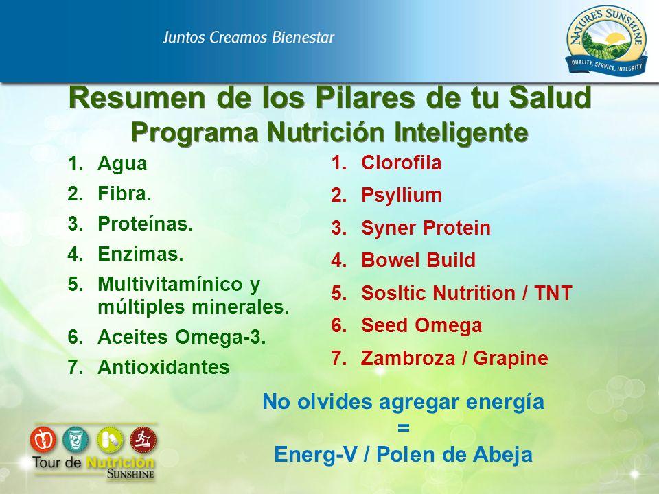 Resumen de los Pilares de tu Salud Programa Nutrición Inteligente 1.Agua 2.Fibra. 3.Proteínas. 4.Enzimas. 5.Multivitamínico y múltiples minerales. 6.A