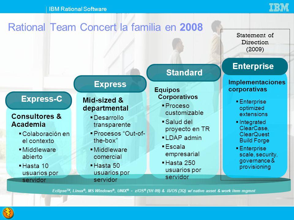 IBM Rational Software Rational Team Concert la familia en 2008 Express-C Consultores & Academia Colaboración en el contexto Middleware abierto Hasta 1
