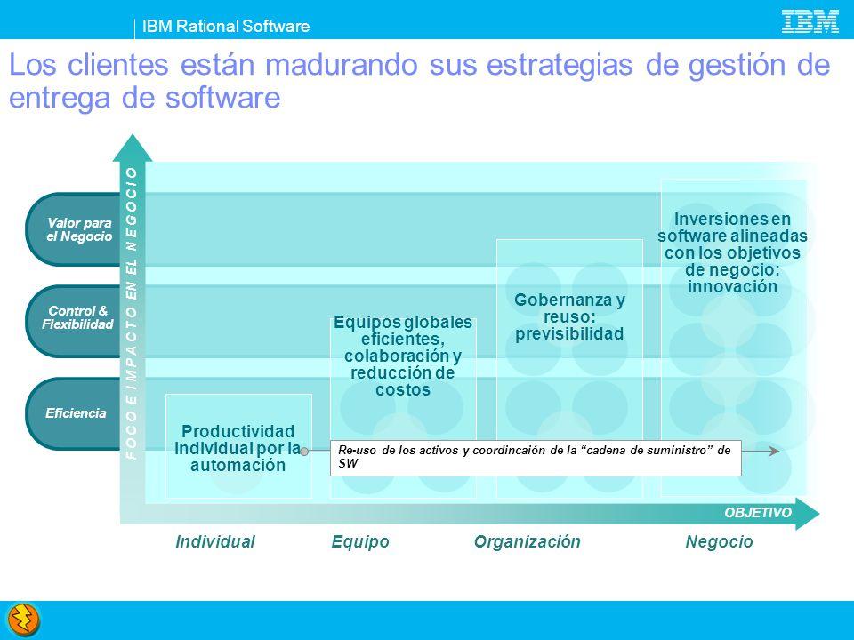 IBM Rational Software Eficiencia Valor para el Negocio Control & Flexibilidad EquipoIndividualNegocioOrganización Productividad individual por la auto