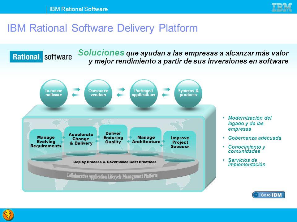 IBM Rational Software IBM Rational Software Delivery Platform Modernización del legado y de las empresas Gobernanza adecuada Conocimiento y comunidade