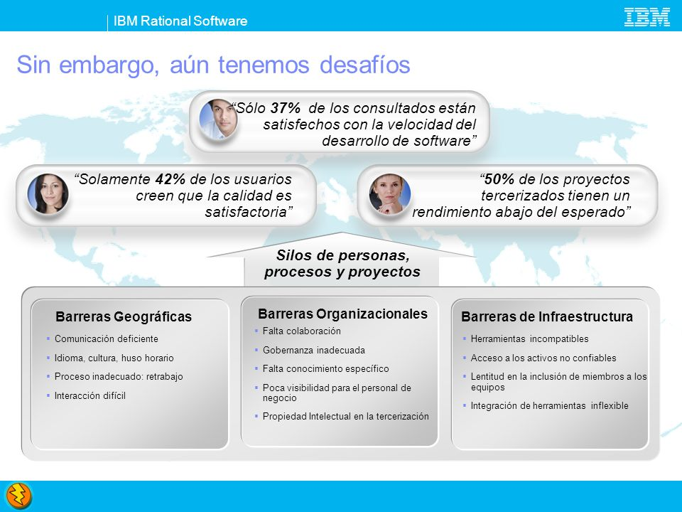 © Copyright IBM Corporation 2008.All rights reserved.