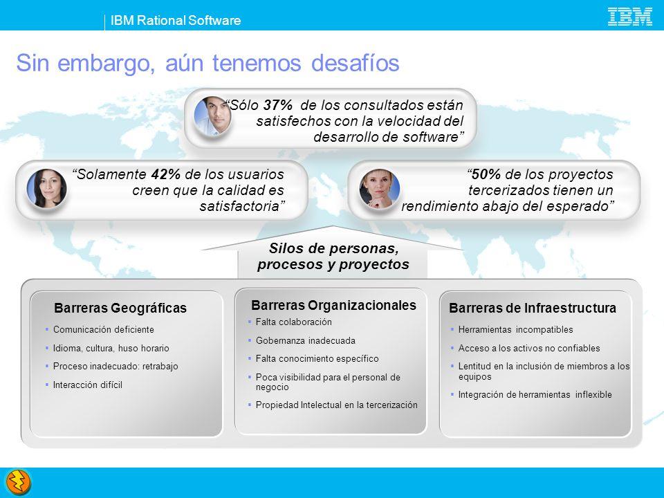 IBM Rational Software Silos de personas, procesos y proyectos Solamente 42% de los usuarios creen que la calidad es satisfactoria 50% de los proyectos