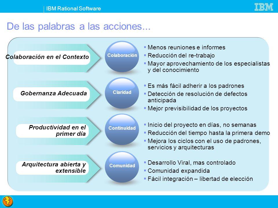 IBM Rational Software De las palabras a las acciones... Productividad en el primer día Gobernanza Adecuada Colaboración en el Contexto Arquitectura ab