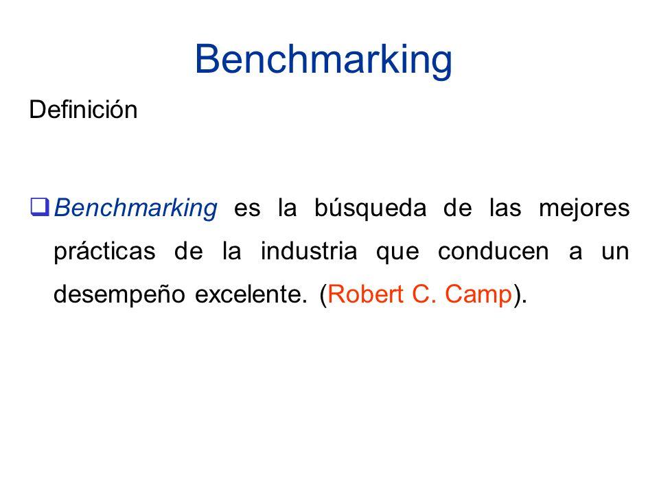 Benchmarking Definición Benchmarking es la búsqueda de las mejores prácticas de la industria que conducen a un desempeño excelente. (Robert C. Camp).