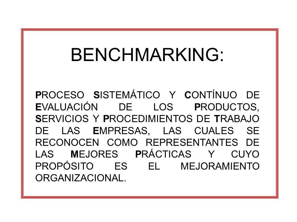 BENCHMARKING: PROCESO SISTEMÁTICO Y CONTÍNUO DE EVALUACIÓN DE LOS PRODUCTOS, SERVICIOS Y PROCEDIMIENTOS DE TRABAJO DE LAS EMPRESAS, LAS CUALES SE RECO