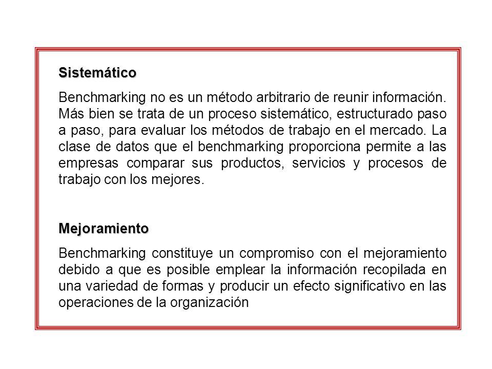 Sistemático Benchmarking no es un método arbitrario de reunir información. Más bien se trata de un proceso sistemático, estructurado paso a paso, para
