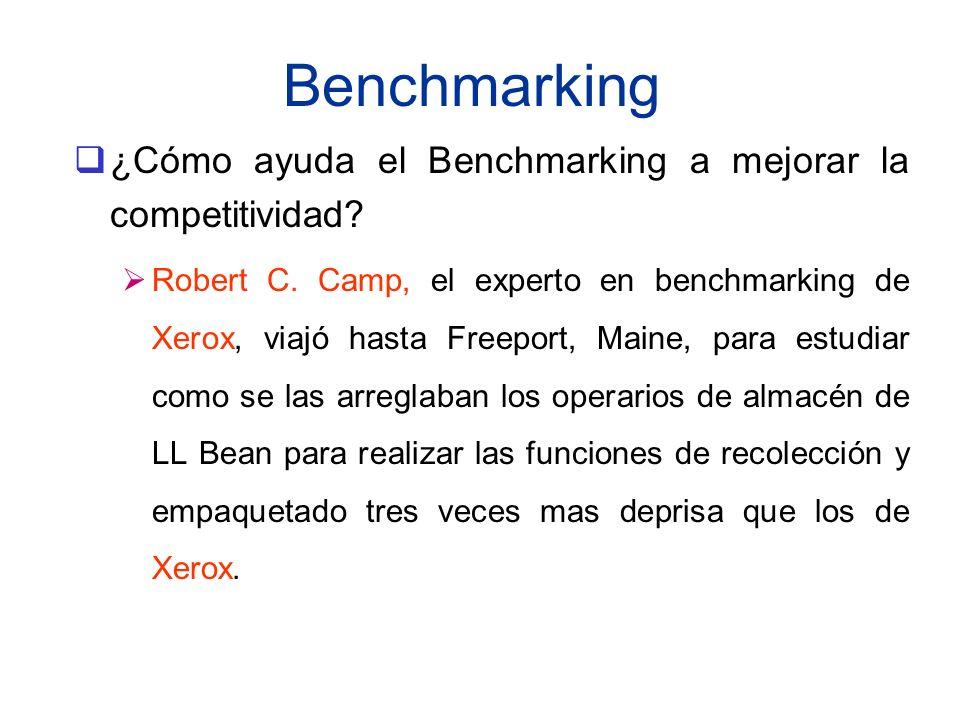 Benchmarking ¿Cómo ayuda el Benchmarking a mejorar la competitividad? Robert C. Camp, el experto en benchmarking de Xerox, viajó hasta Freeport, Maine