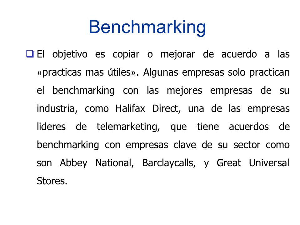 Benchmarking El objetivo es copiar o mejorar de acuerdo a las « practicas mas ú tiles ». Algunas empresas solo practican el benchmarking con las mejor