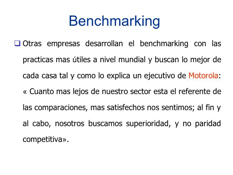 Benchmarking Otras empresas desarrollan el benchmarking con las practicas mas ú tiles a nivel mundial y buscan lo mejor de cada casa tal y como lo exp