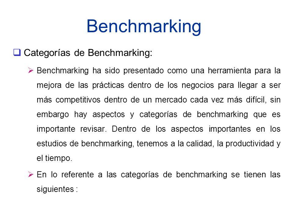 Benchmarking Categorías de Benchmarking: Benchmarking ha sido presentado como una herramienta para la mejora de las prácticas dentro de los negocios p