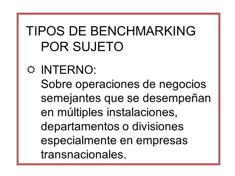TIPOS DE BENCHMARKING POR SUJETO RINTERNO: Sobre operaciones de negocios semejantes que se desempeñan en múltiples instalaciones, departamentos o divi
