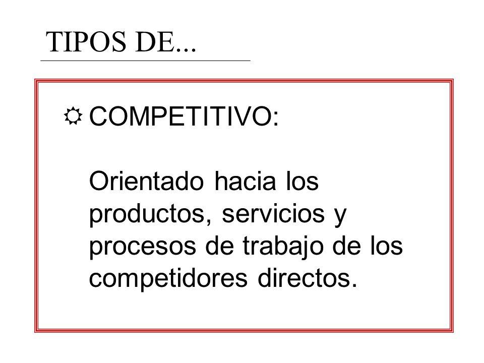 RCOMPETITIVO: Orientado hacia los productos, servicios y procesos de trabajo de los competidores directos. TIPOS DE...